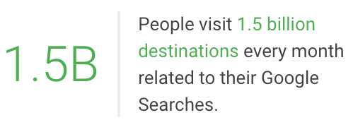 google searches vs destination visits